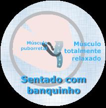 Intestino Preso - Por Dr Fabio Atui - Cirurgia do Aparelho Digestivo e Coloproctologista